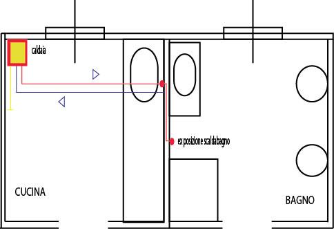 3 nuovo impianto di produzione acqua calda con caldaia a - Acqua calda per andare in bagno ...