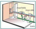 impianto_idraulico_con_doccia_2