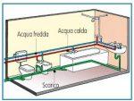 impianto_idraulico_con_vasca_2